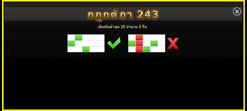 เพย์ไลน์ จ่ายเงินสล็อตฟาโร (Pharaoh Slot)