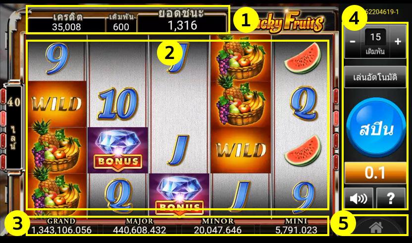วิธีเล่น สล็อตผลไม้โชคดี Lucky Fruit Gclub