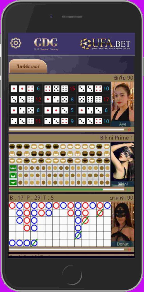 GDG หรือ Gold Diamond Gaming มาพร้อมกับดีลเลอร์ บิกินี่ สุดเซ็กซี่